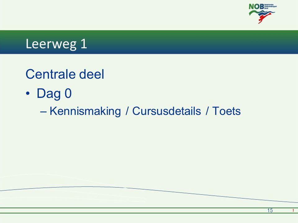 Leerweg 1 Centrale deel Dag 0 Kennismaking / Cursusdetails / Toets