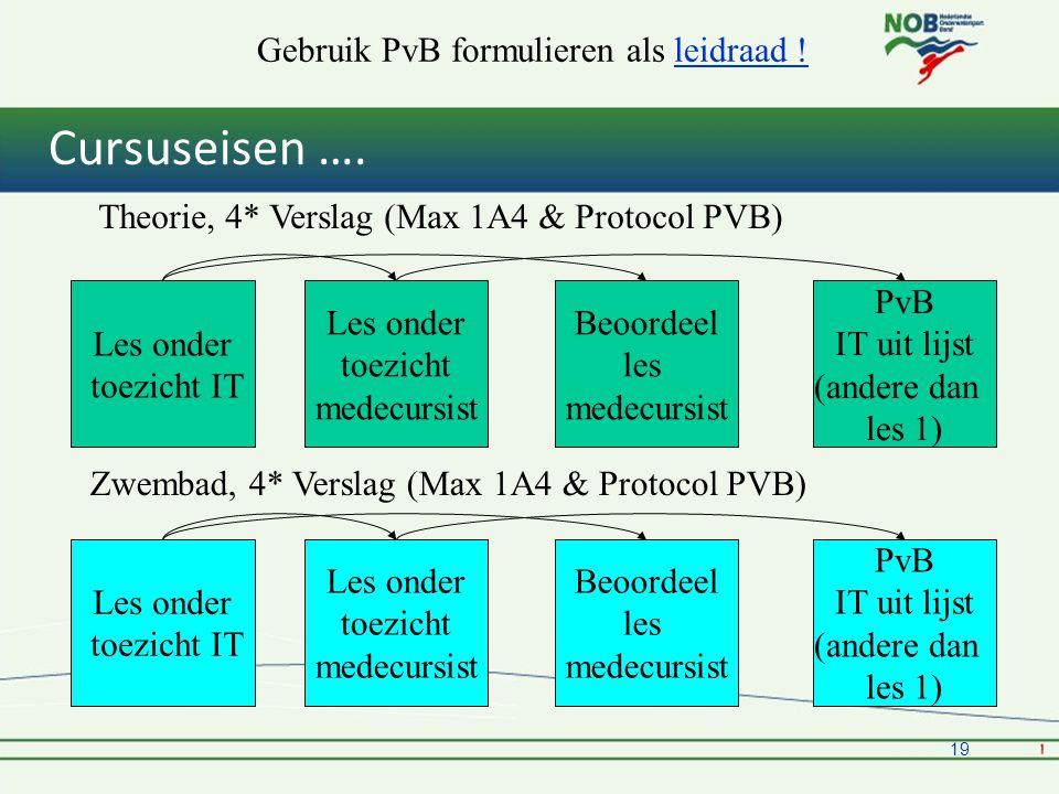 Cursuseisen …. Gebruik PvB formulieren als leidraad !