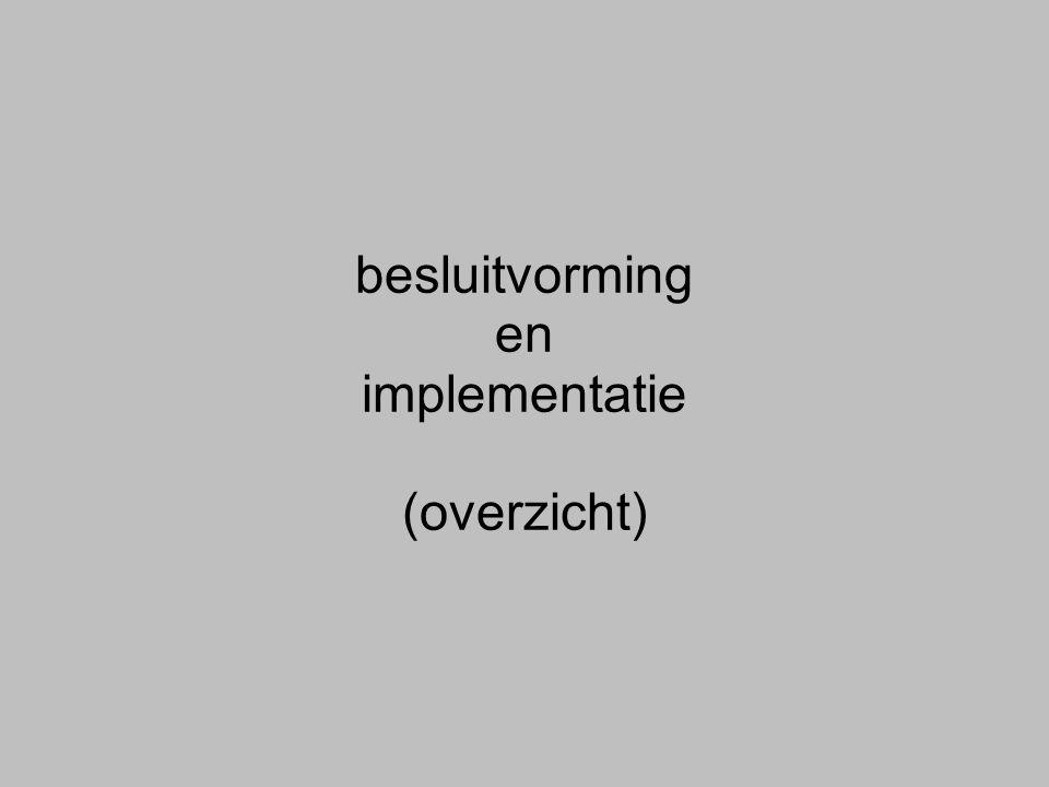 besluitvorming en implementatie (overzicht)