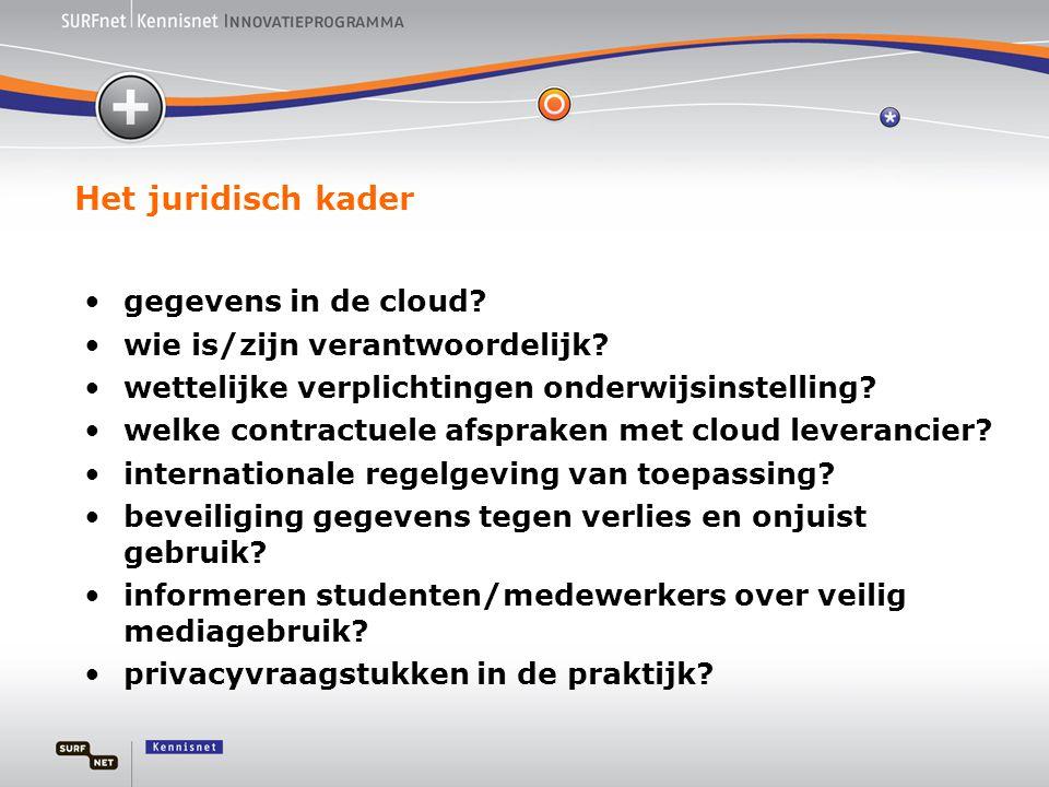 Het juridisch kader gegevens in de cloud