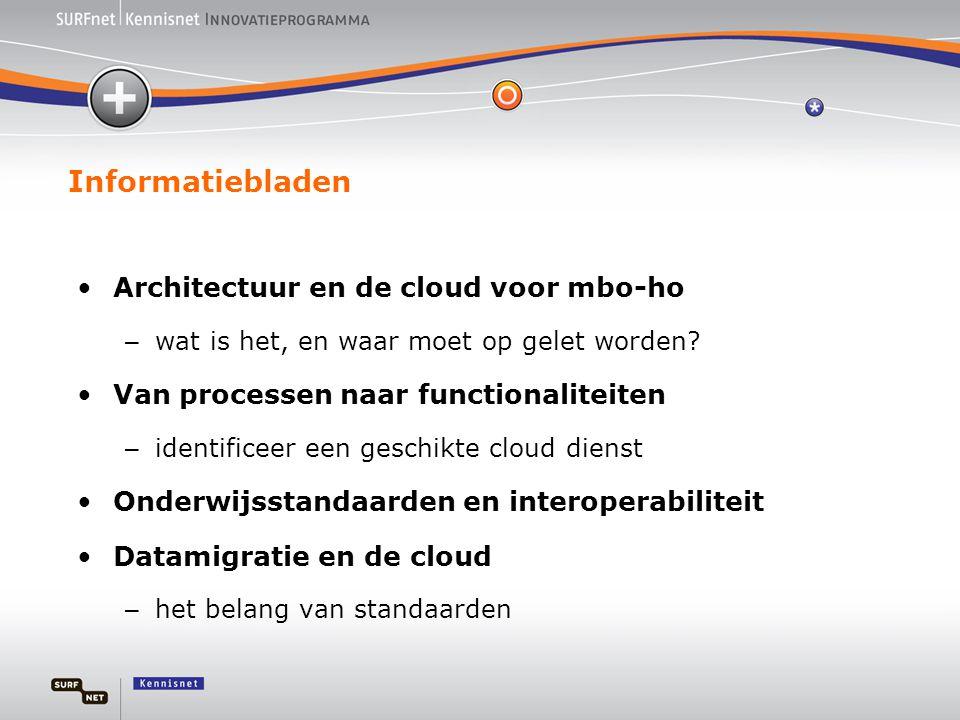 Informatiebladen Architectuur en de cloud voor mbo-ho