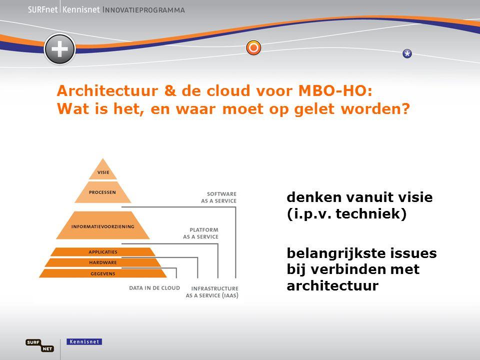 Architectuur & de cloud voor MBO-HO: Wat is het, en waar moet op gelet worden