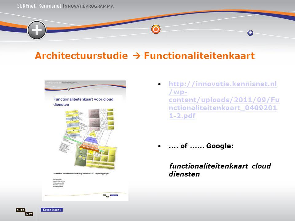 Architectuurstudie  Functionaliteitenkaart