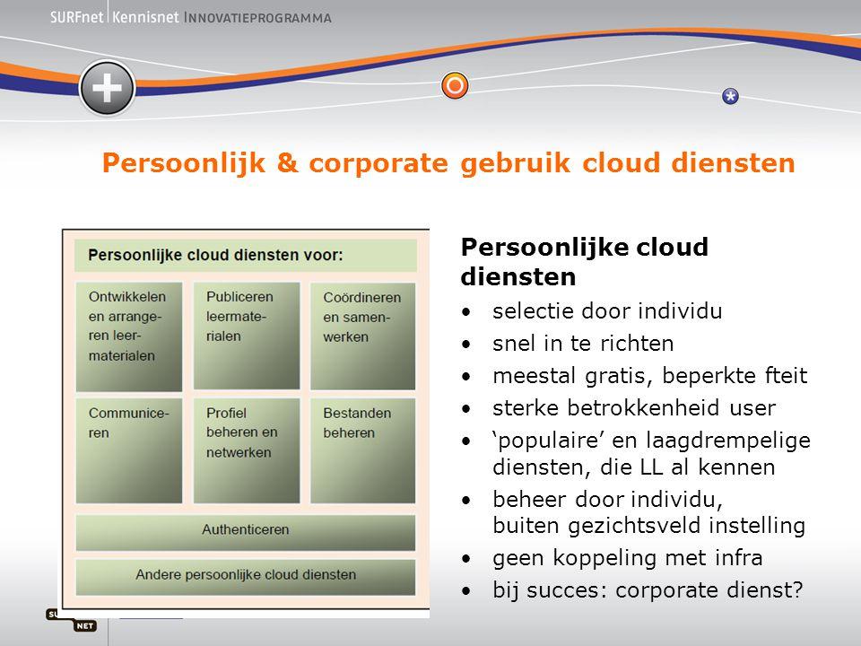 Persoonlijk & corporate gebruik cloud diensten