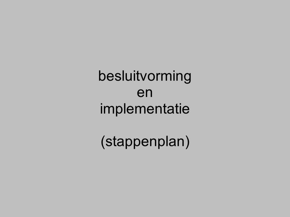 besluitvorming en implementatie (stappenplan)