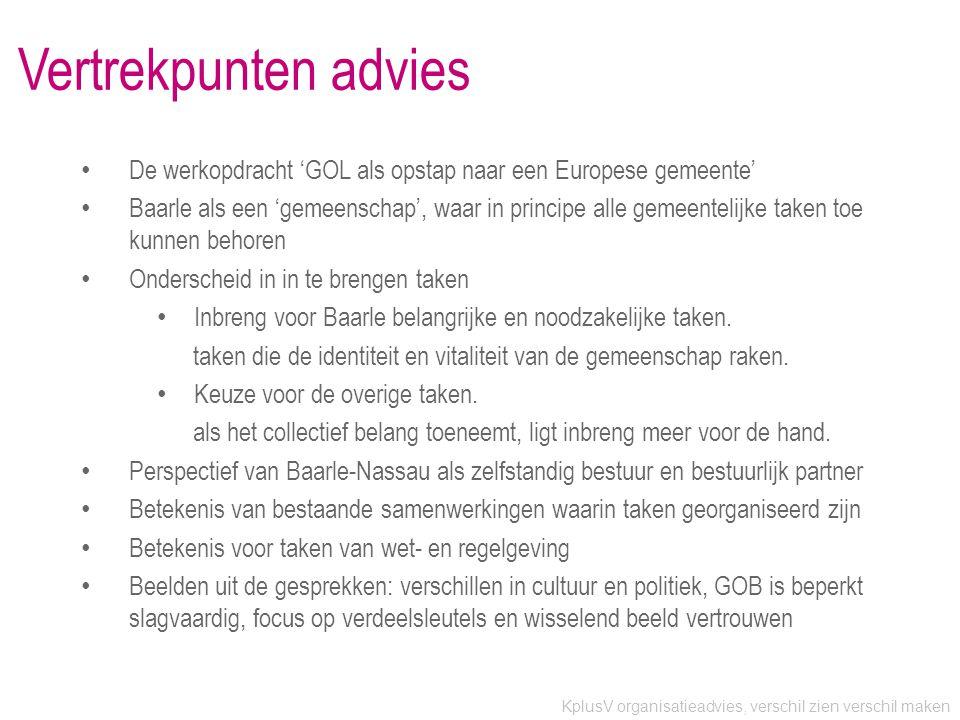 Vertrekpunten advies De werkopdracht 'GOL als opstap naar een Europese gemeente'