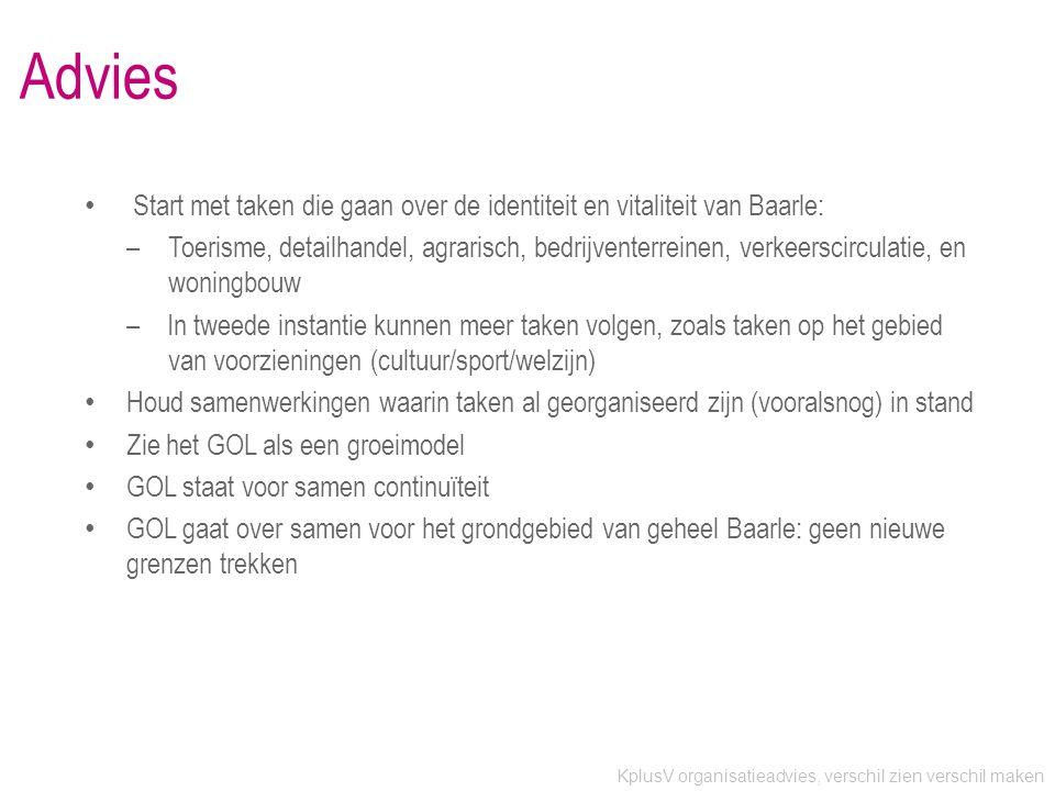 Advies Start met taken die gaan over de identiteit en vitaliteit van Baarle: