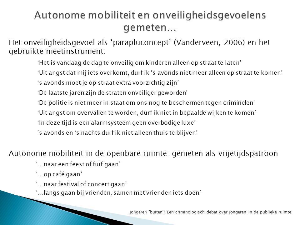 Autonome mobiliteit en onveiligheidsgevoelens gemeten…