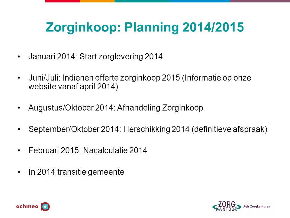 Zorginkoop: Planning 2014/2015