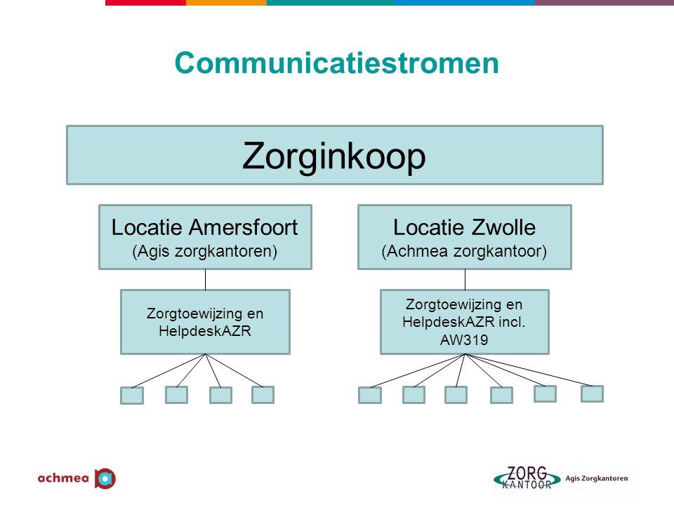 Zorginkoop Communicatiestromen Locatie Amersfoort (Agis zorgkantoren)