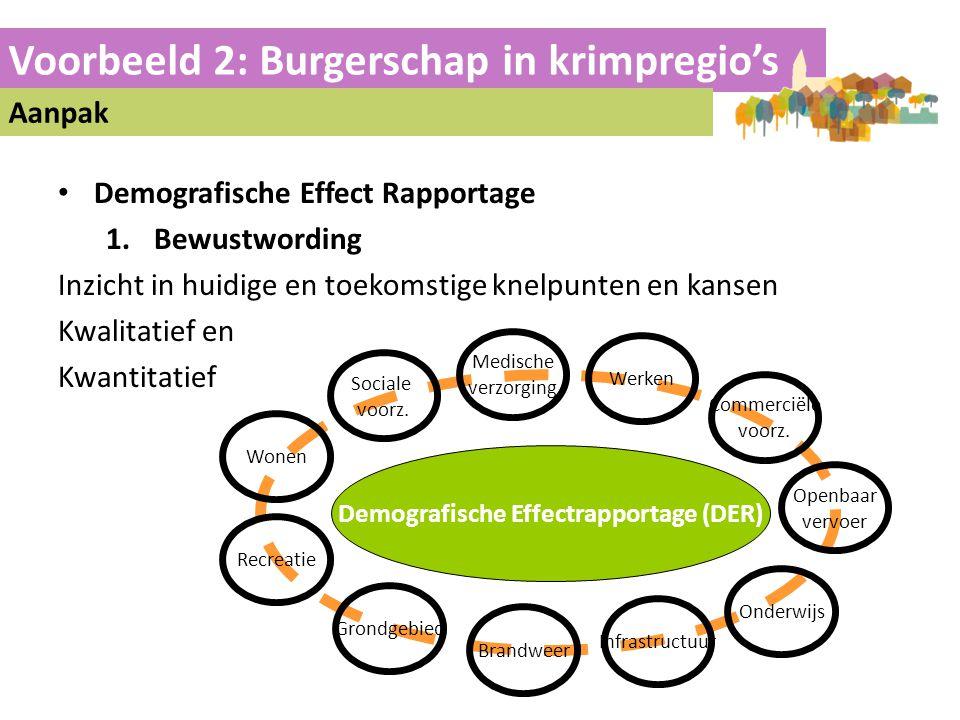 Demografische Effectrapportage (DER)