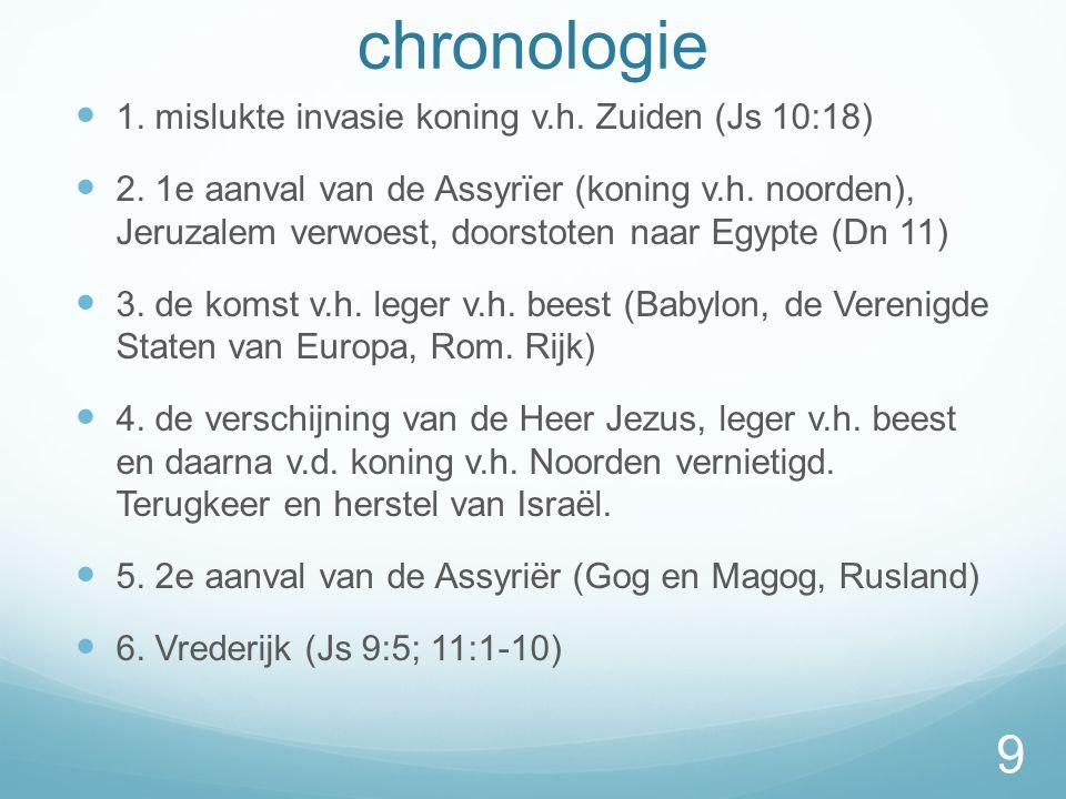 chronologie 1. mislukte invasie koning v.h. Zuiden (Js 10:18)