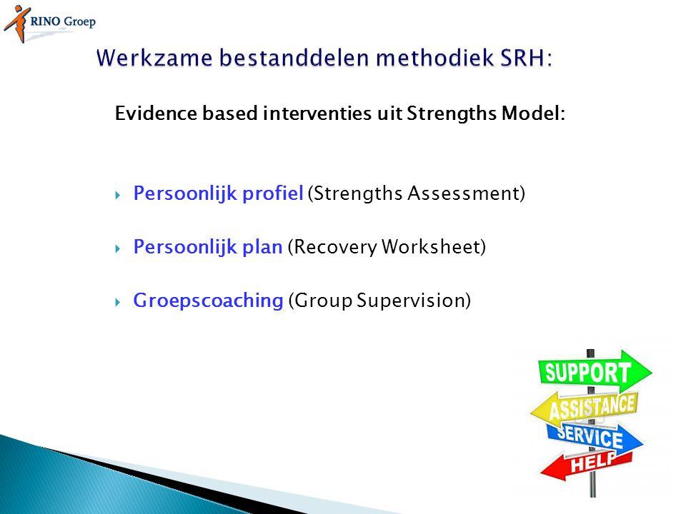 Werkzame bestanddelen methodiek SRH: