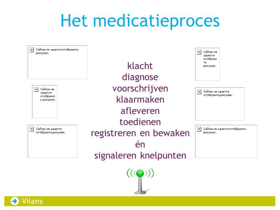 Het medicatieproces klacht diagnose voorschrijven klaarmaken afleveren