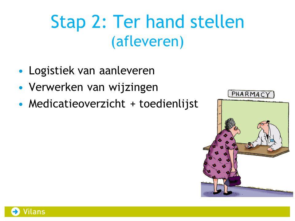 Stap 2: Ter hand stellen (afleveren)