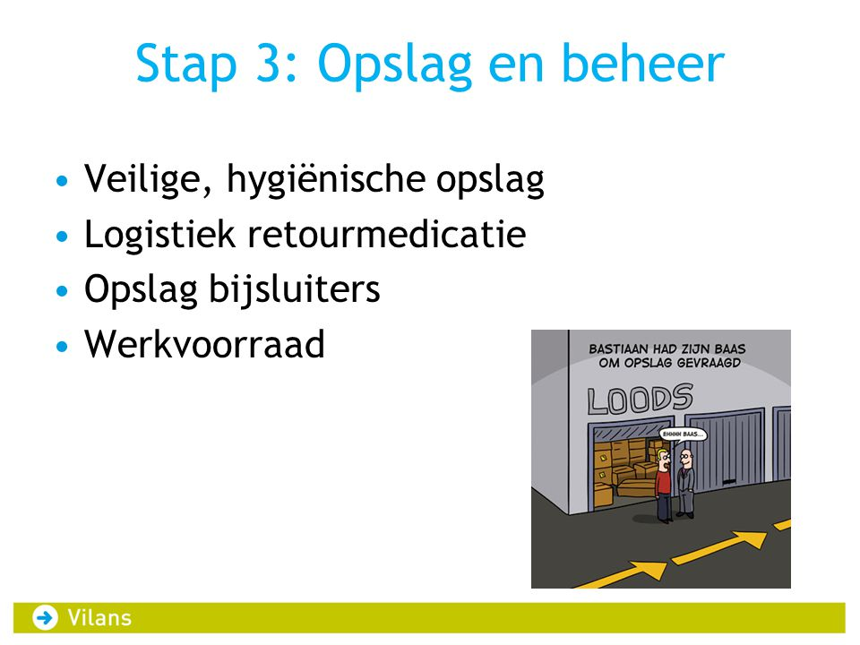 Stap 3: Opslag en beheer Veilige, hygiënische opslag