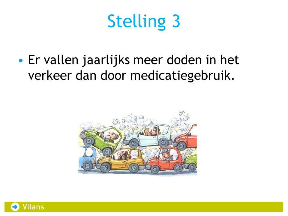 Stelling 3 Er vallen jaarlijks meer doden in het verkeer dan door medicatiegebruik.