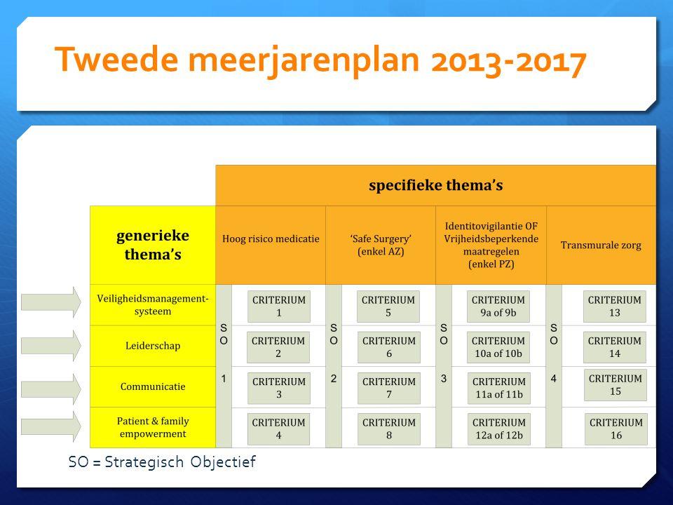Tweede meerjarenplan 2013-2017