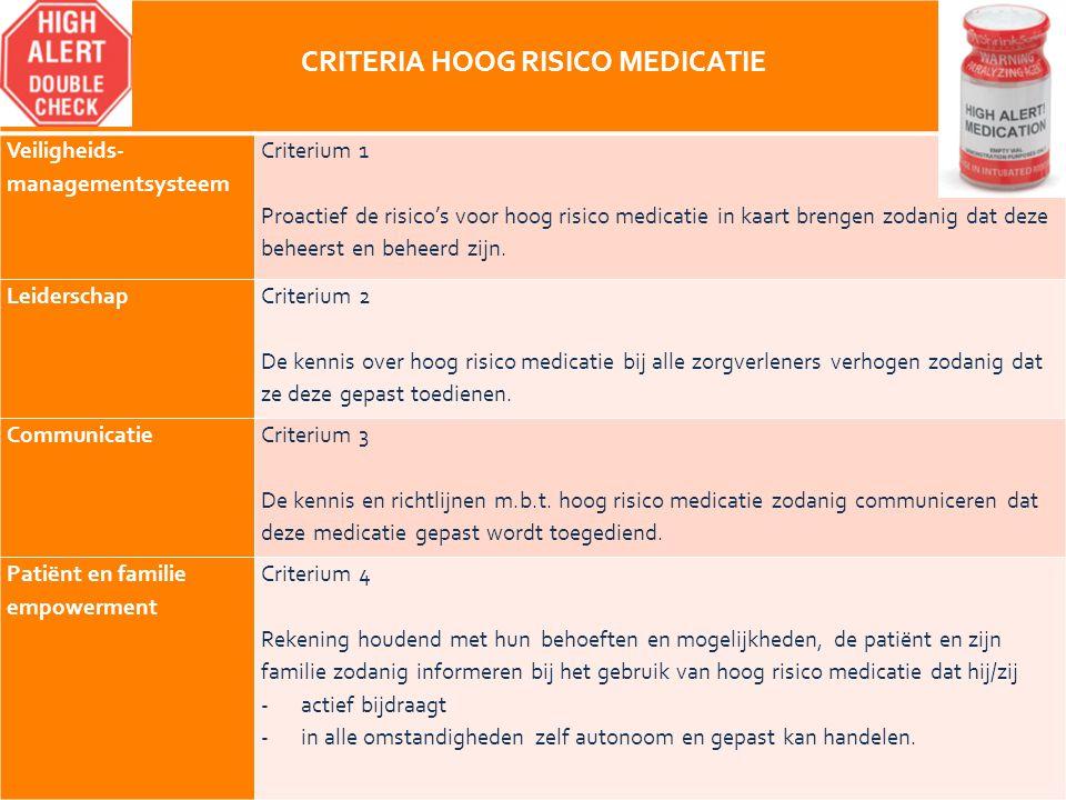 CRITERIA HOOG RISICO MEDICATIE