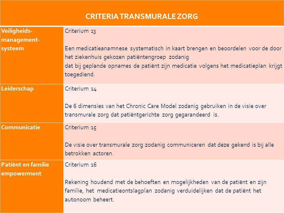 CRITERIA TRANSMURALE ZORG