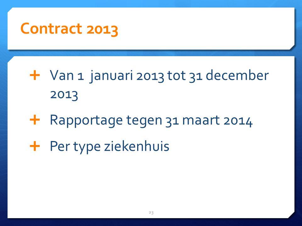 Contract 2013 Van 1 januari 2013 tot 31 december 2013