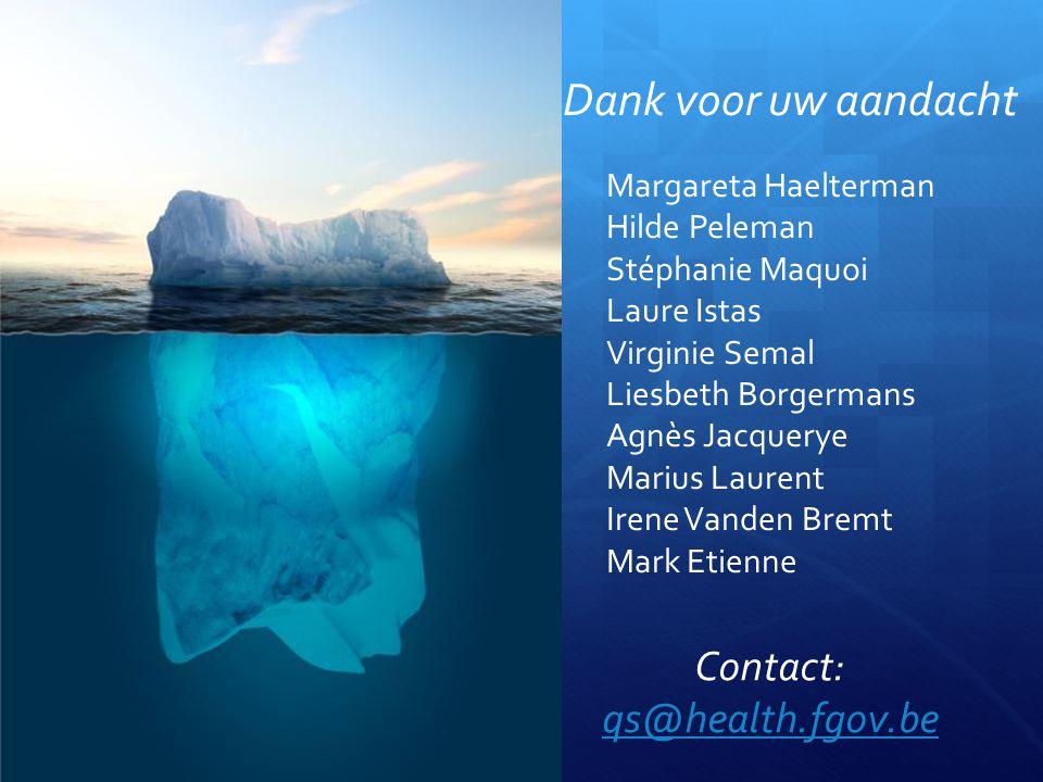 Dank voor uw aandacht Contact: qs@health.fgov.be Margareta Haelterman