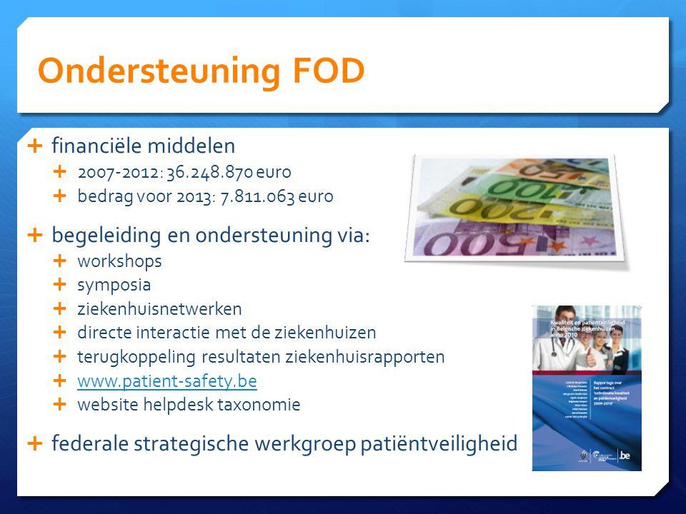 Ondersteuning FOD financiële middelen