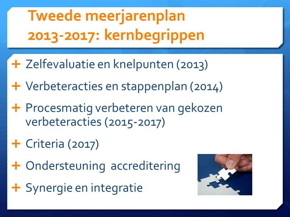Tweede meerjarenplan 2013-2017: kernbegrippen