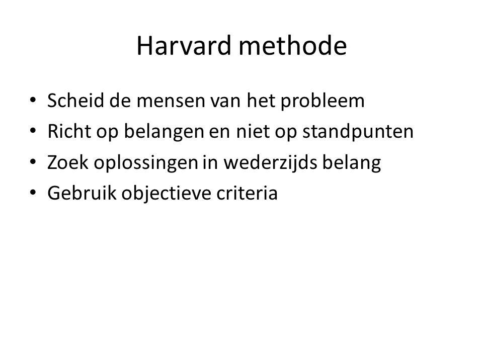 Harvard methode Scheid de mensen van het probleem