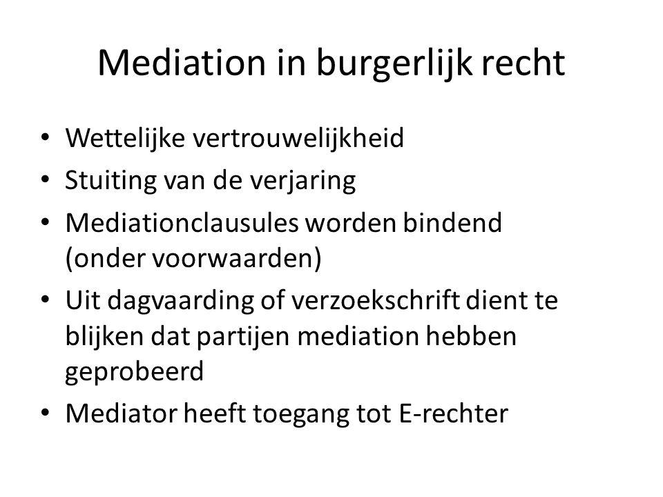Mediation in burgerlijk recht