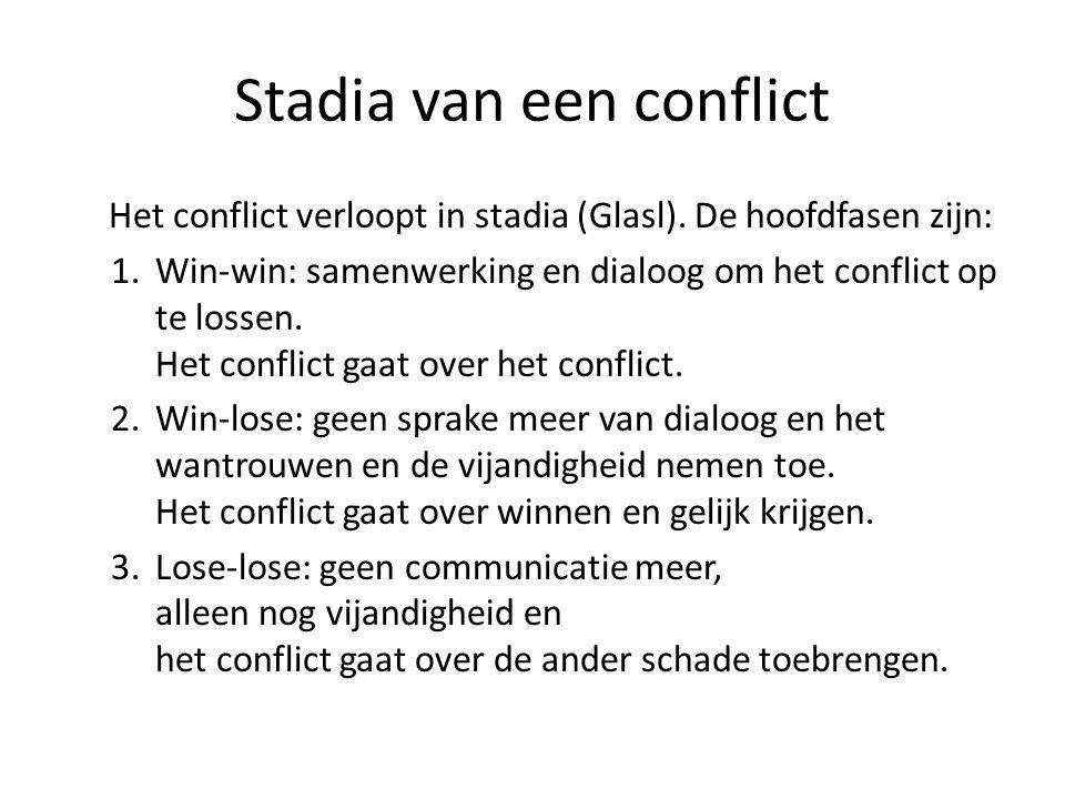 Stadia van een conflict