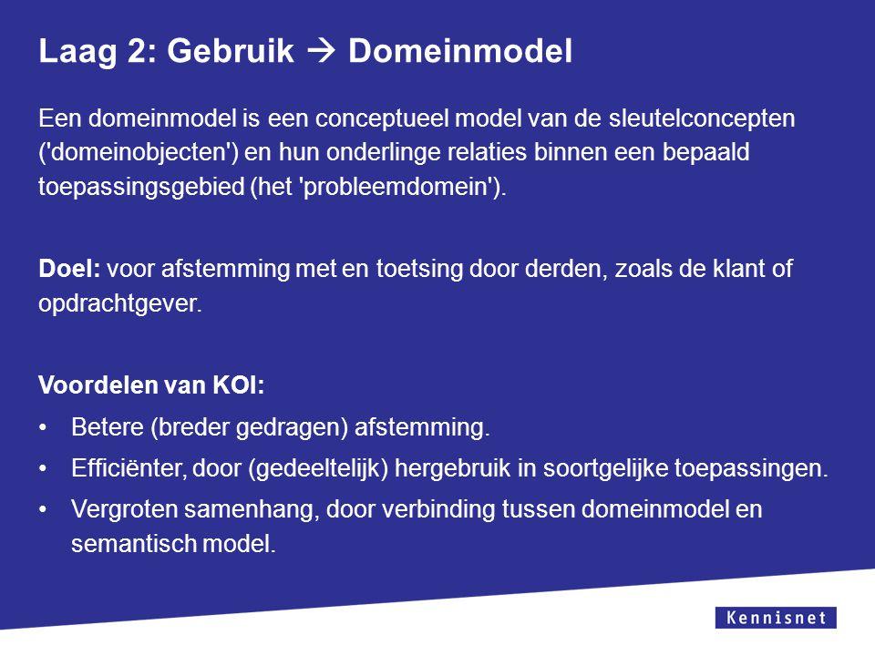 Laag 2: Gebruik  Domeinmodel