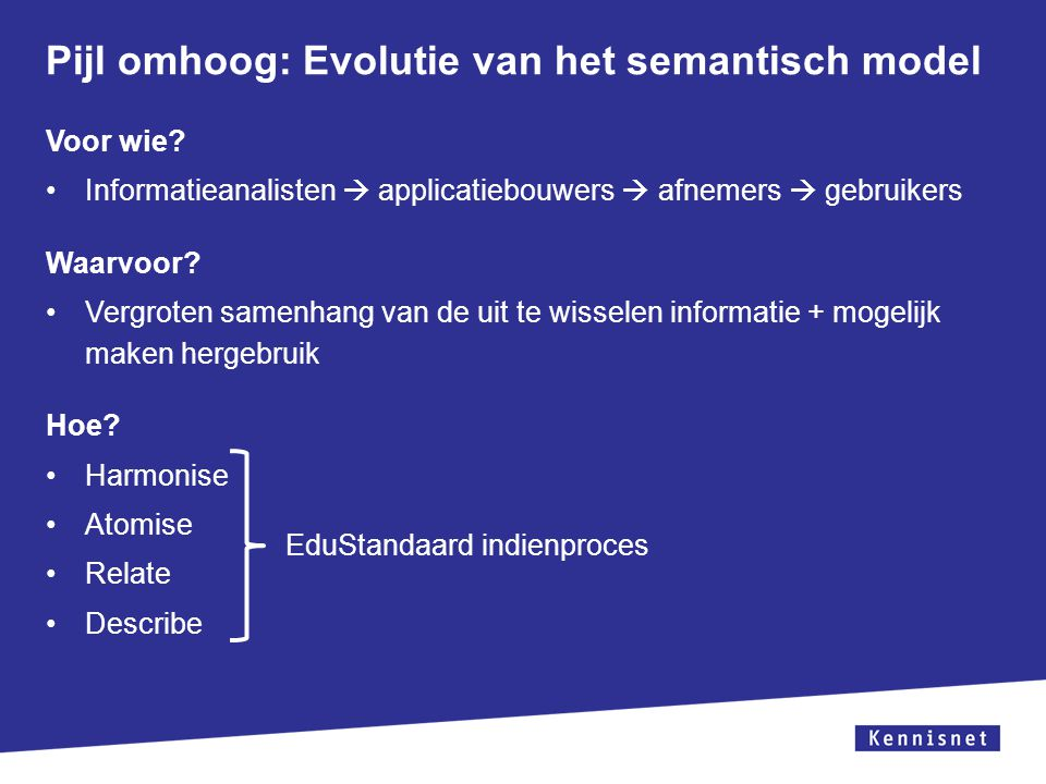 Pijl omhoog: Evolutie van het semantisch model