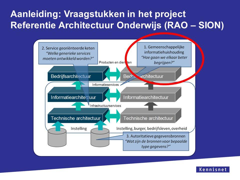 Aanleiding: Vraagstukken in het project Referentie Architectuur Onderwijs (RAO – SION)