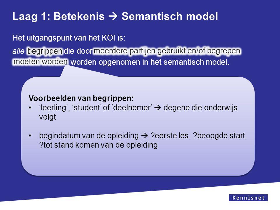 Laag 1: Betekenis  Semantisch model