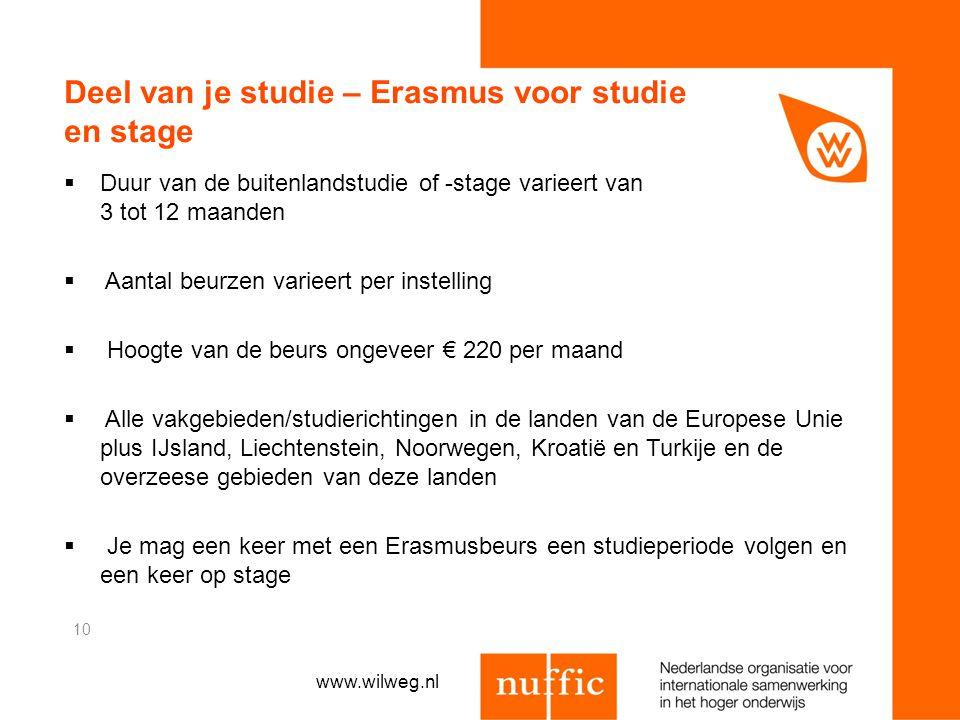 Deel van je studie – Erasmus voor studie en stage