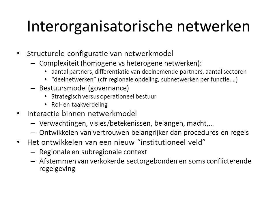 Interorganisatorische netwerken