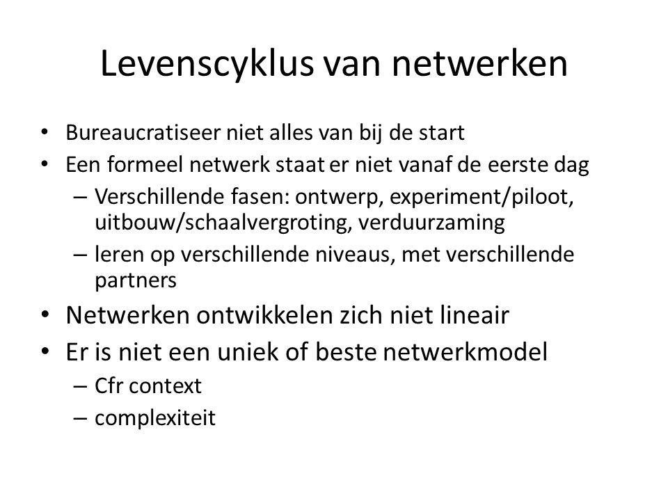 Levenscyklus van netwerken