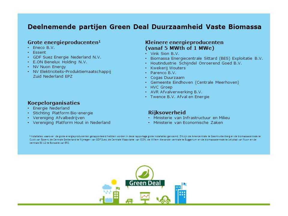 Deelnemende partijen Green Deal Duurzaamheid Vaste Biomassa