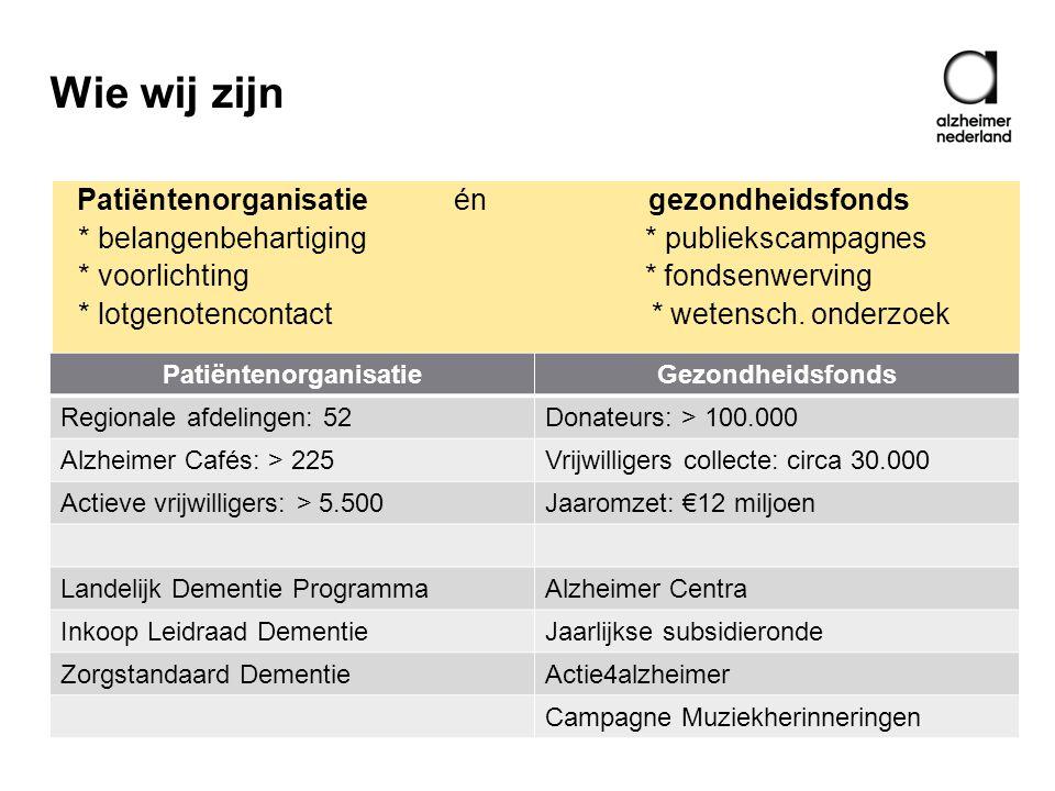 Patiëntenorganisatie