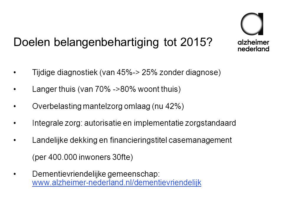 Doelen belangenbehartiging tot 2015