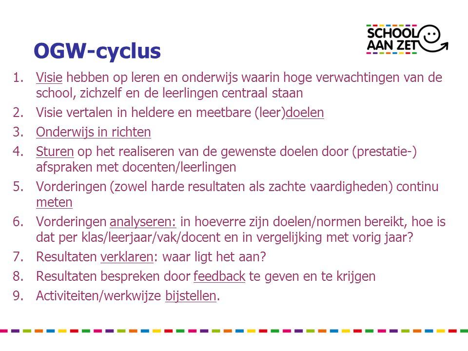 OGW-cyclus Visie hebben op leren en onderwijs waarin hoge verwachtingen van de school, zichzelf en de leerlingen centraal staan.
