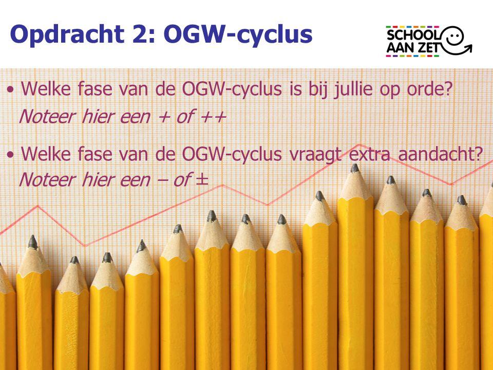 Opdracht 2: OGW-cyclus Welke fase van de OGW-cyclus is bij jullie op orde Noteer hier een + of ++
