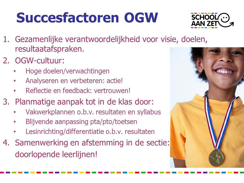 Succesfactoren OGW Gezamenlijke verantwoordelijkheid voor visie, doelen, resultaatafspraken. OGW-cultuur: