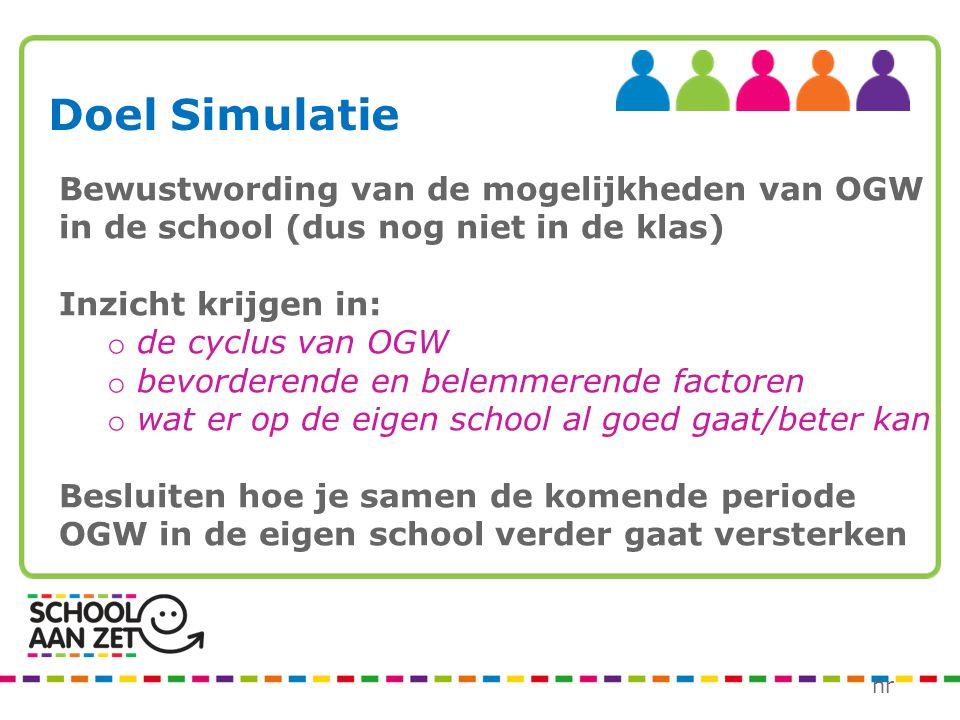 Doel Simulatie Bewustwording van de mogelijkheden van OGW in de school (dus nog niet in de klas) Inzicht krijgen in: