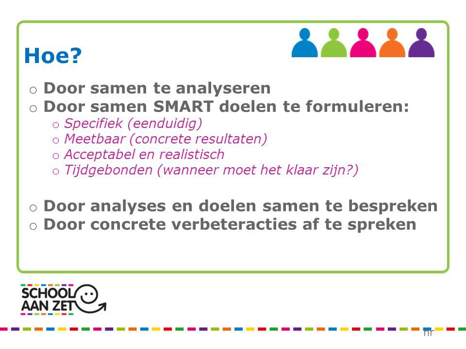 Hoe Door samen te analyseren Door samen SMART doelen te formuleren: