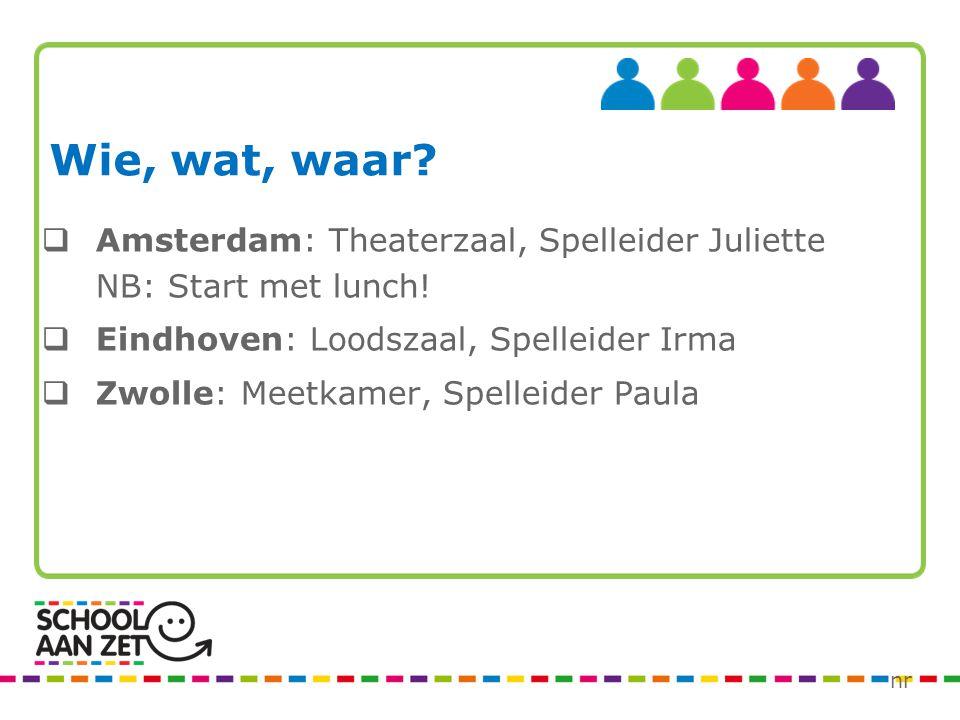 Wie, wat, waar Amsterdam: Theaterzaal, Spelleider Juliette NB: Start met lunch! Eindhoven: Loodszaal, Spelleider Irma.
