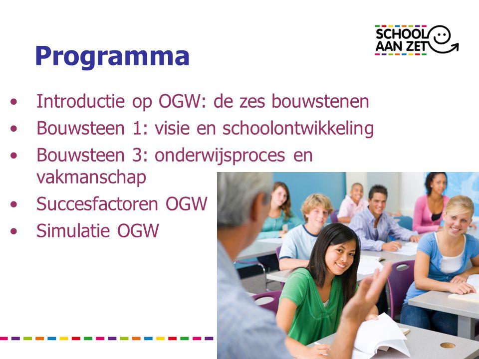 Programma Introductie op OGW: de zes bouwstenen