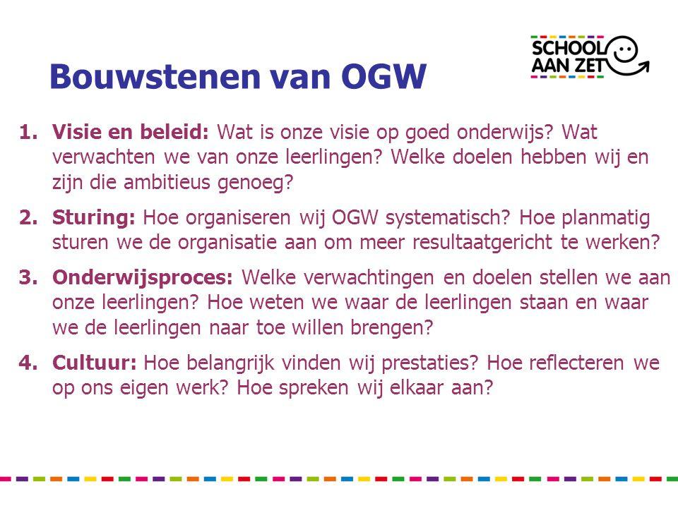 Bouwstenen van OGW