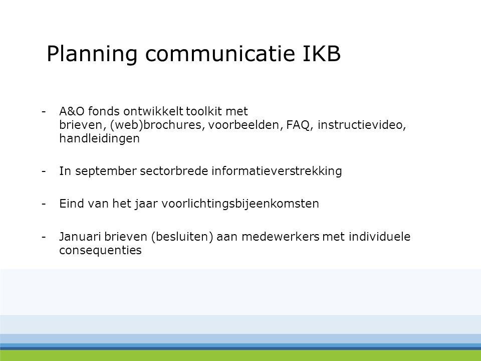 Planning communicatie IKB